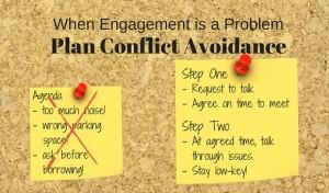 Two-Step-Conflict-Avoidance