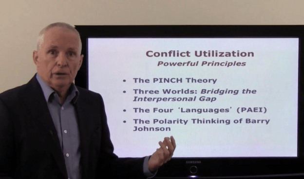 conflict resolution as conflict utilization