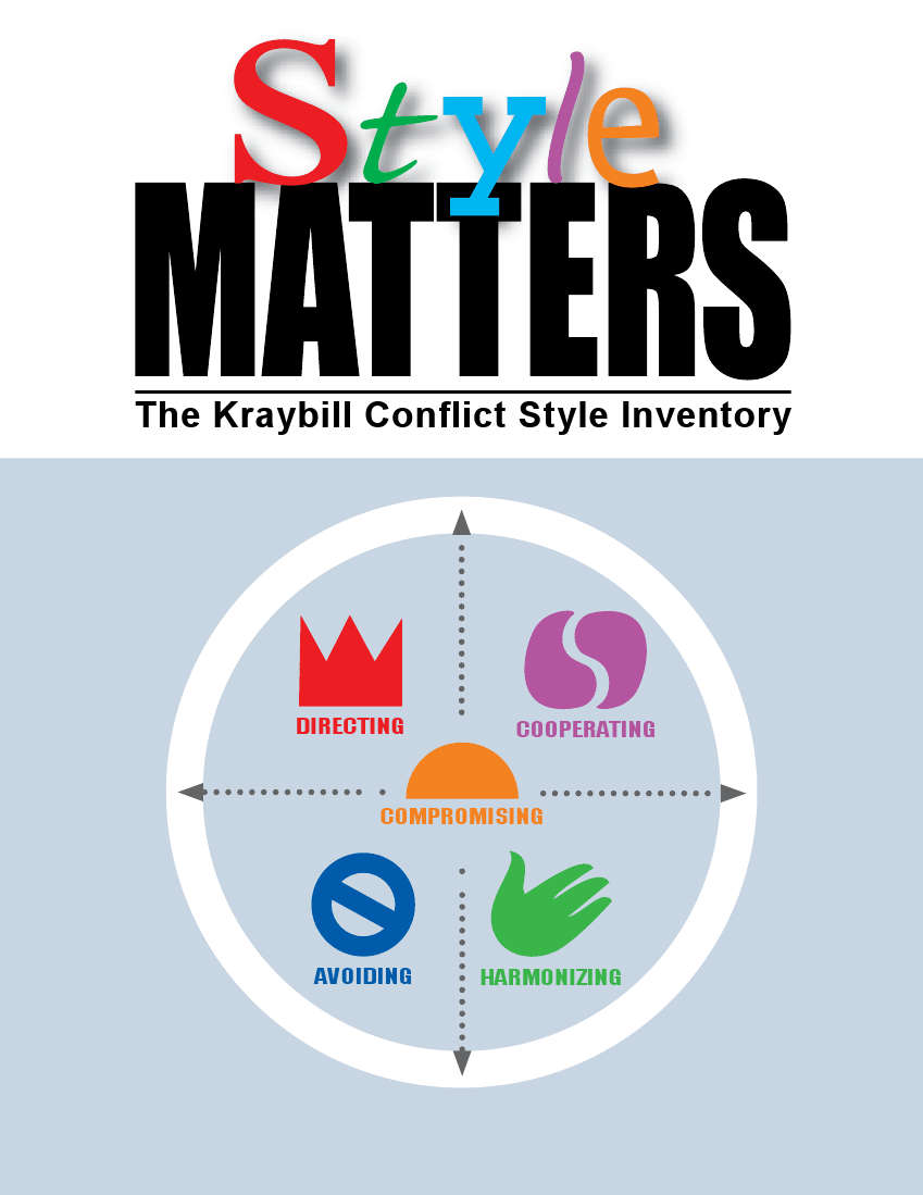 Style Matters Conflict Inventory